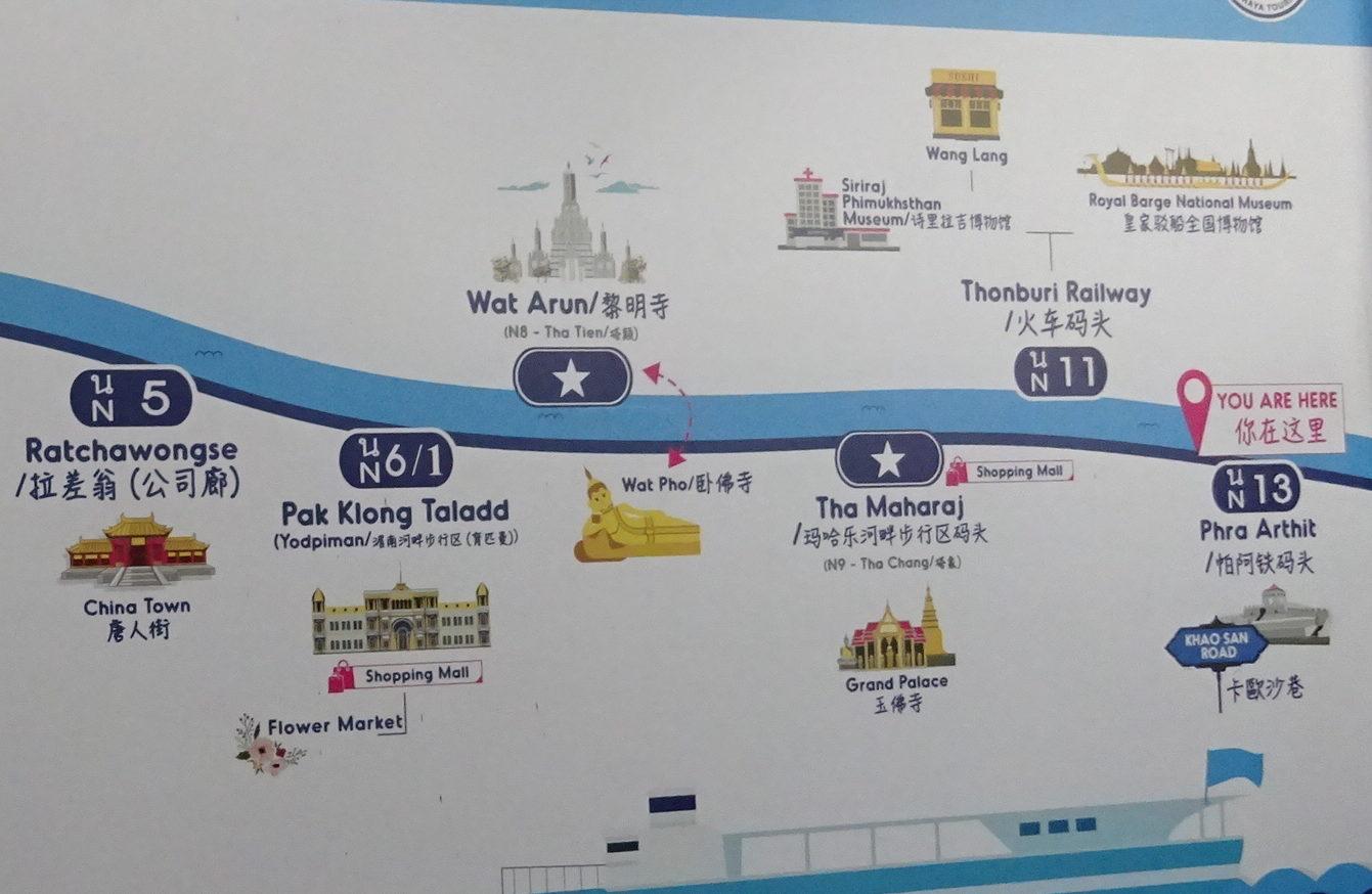 バンコクの水上バス乗り場の案内図
