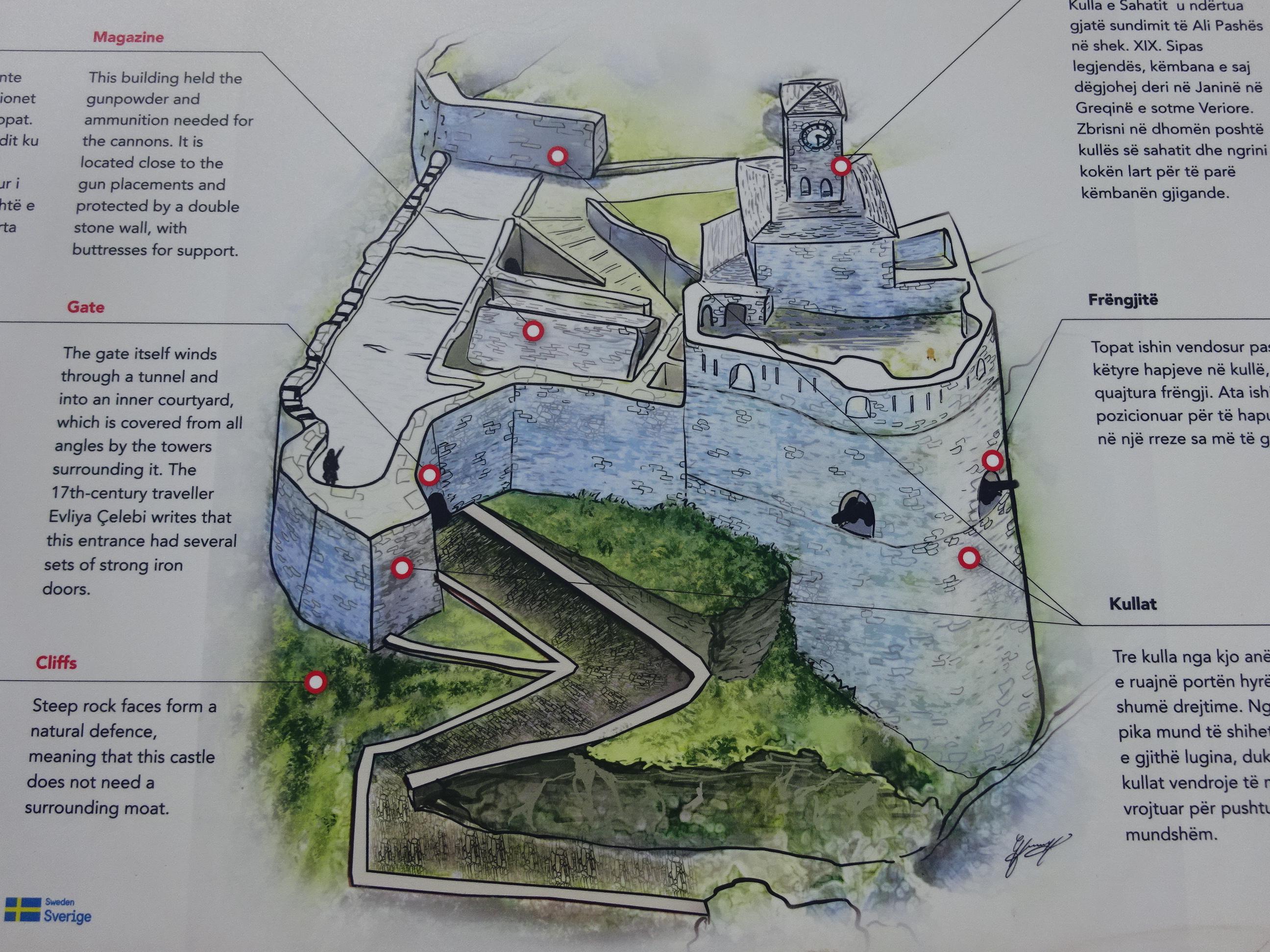 アルバニアのジロカストラ城の建物の説明看板